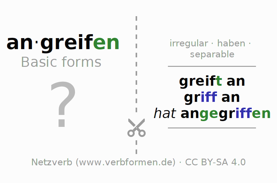 Flash cards for the conjugation of the verb angreifen