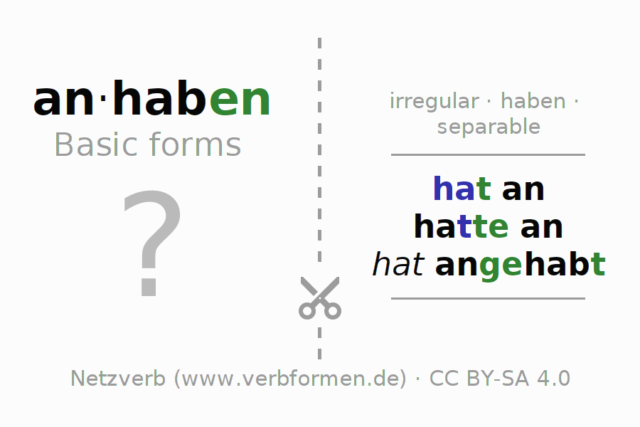 Flash cards for the conjugation of the verb anhaben