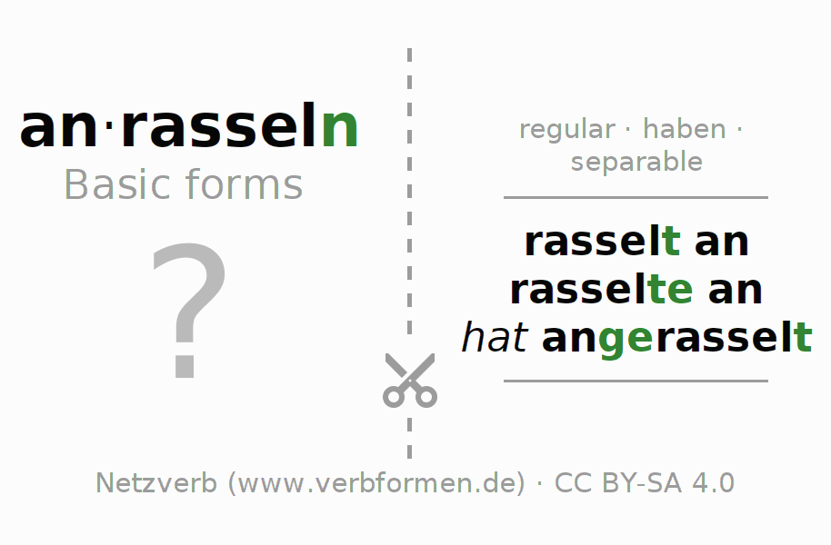 Flash cards for the conjugation of the verb anrasseln (hat)