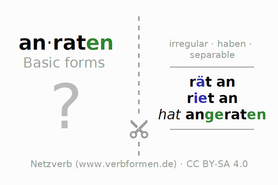 Flash cards for the conjugation of the verb anraten