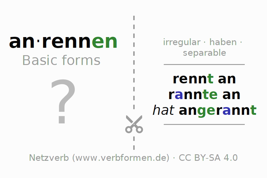 Flash cards for the conjugation of the verb anrennen (hat)