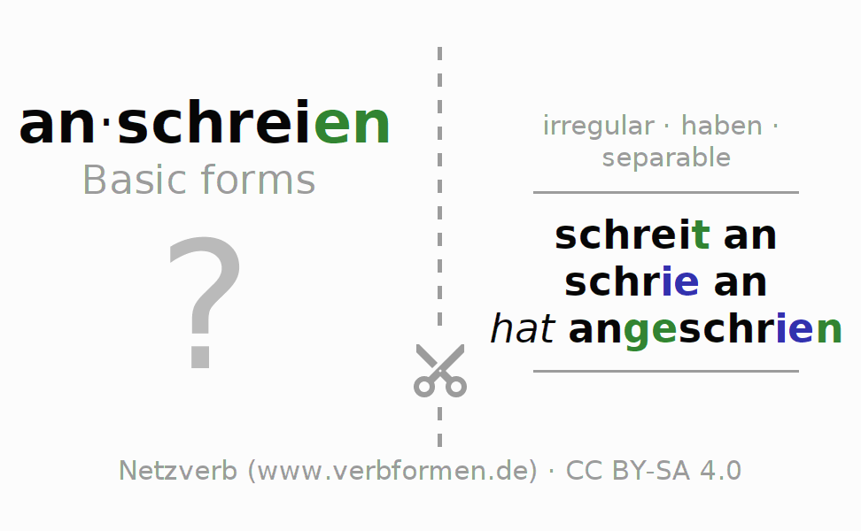 Flash cards for the conjugation of the verb anschreien
