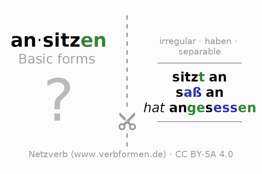 Flash cards for the conjugation of the verb ansitzen (hat)