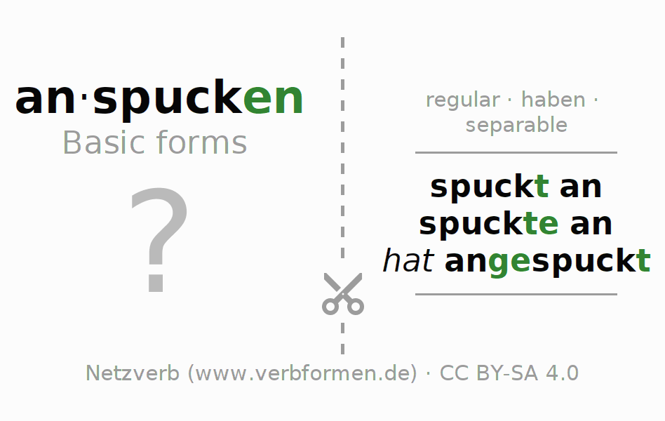 Flash cards for the conjugation of the verb anspucken