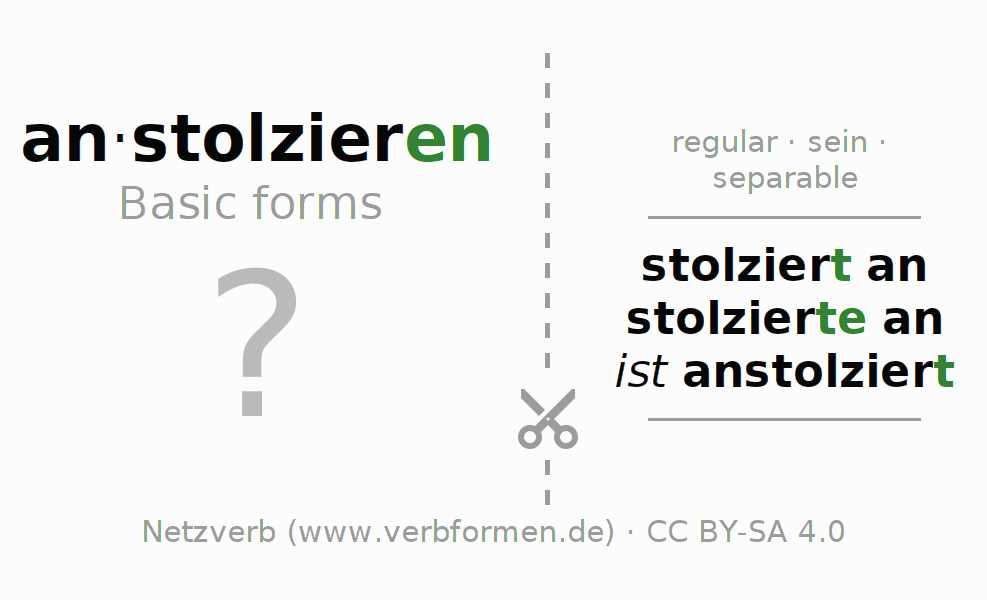 Flash cards for the conjugation of the verb anstolzieren