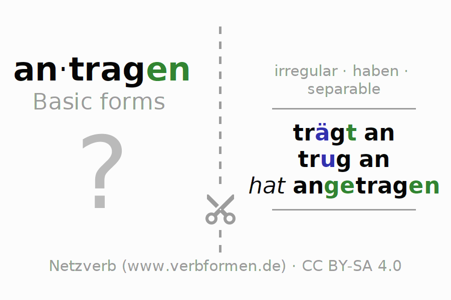 Flash cards for the conjugation of the verb antragen
