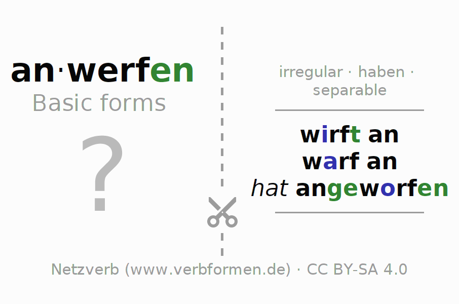 Flash cards for the conjugation of the verb anwerfen