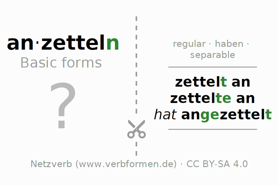 Flash cards for the conjugation of the verb anzetteln