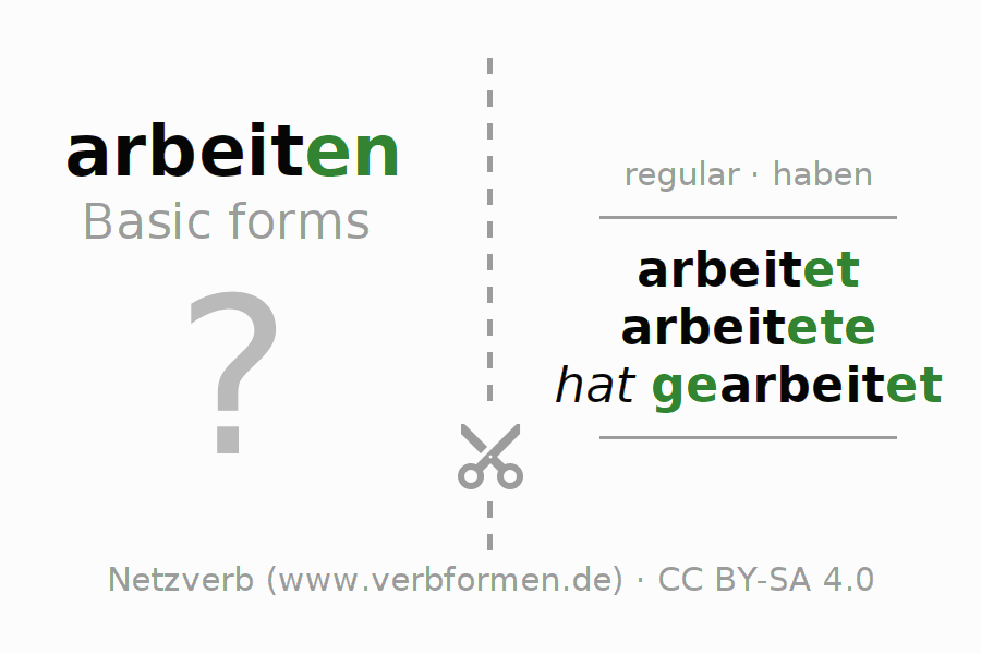 Flash cards for the conjugation of the verb arbeiten
