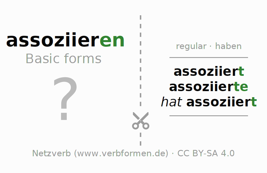 Flash cards for the conjugation of the verb assoziieren