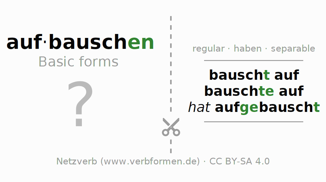 Flash cards for the conjugation of the verb aufbauschen