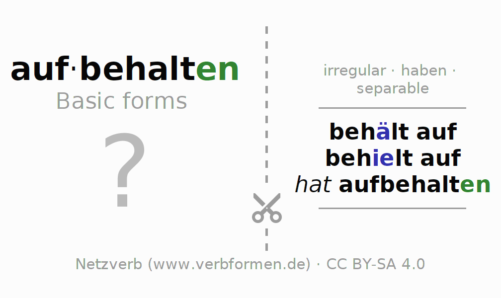 Flash cards for the conjugation of the verb aufbehalten
