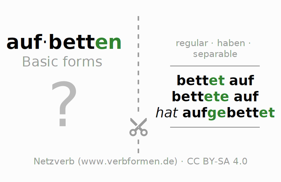 Flash cards for the conjugation of the verb aufbetten