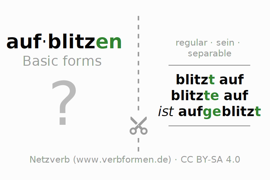 Flash cards for the conjugation of the verb aufblitzen (ist)