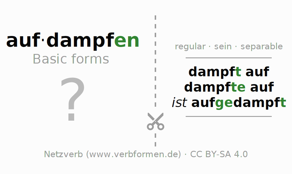 Flash cards for the conjugation of the verb aufdampfen (ist)