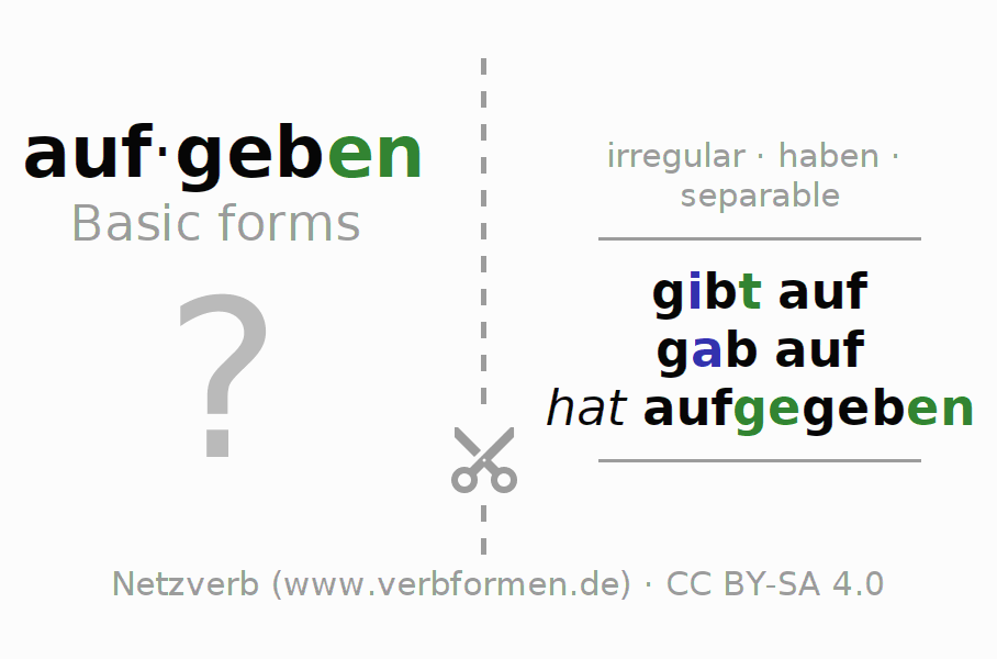 Flash cards for the conjugation of the verb aufgeben