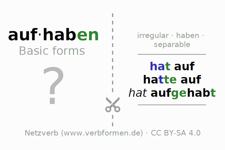 Flash cards for the conjugation of the verb aufhaben