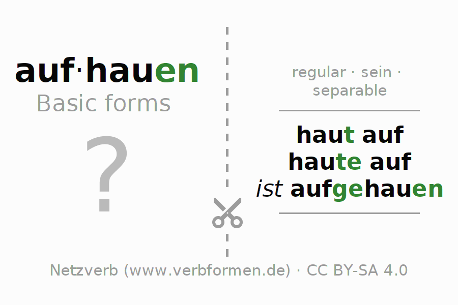 Flash cards for the conjugation of the verb aufhauen (regelm) (ist)