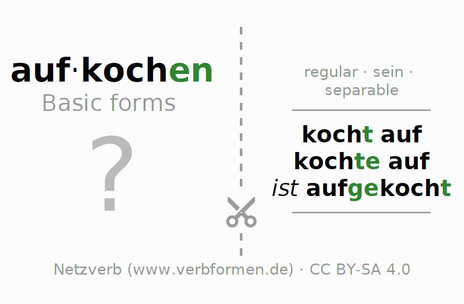 Flash cards for the conjugation of the verb aufkochen (ist)