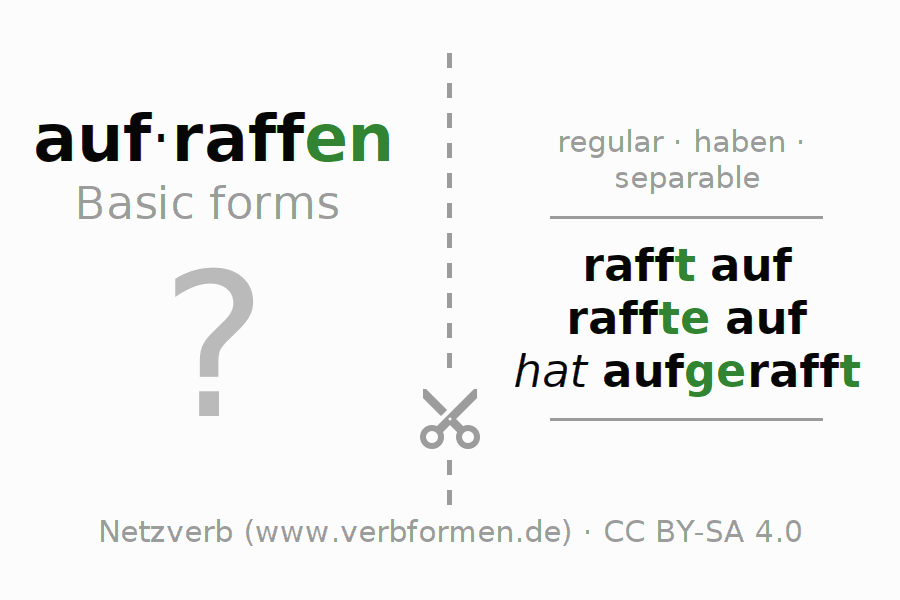Flash cards for the conjugation of the verb aufraffen
