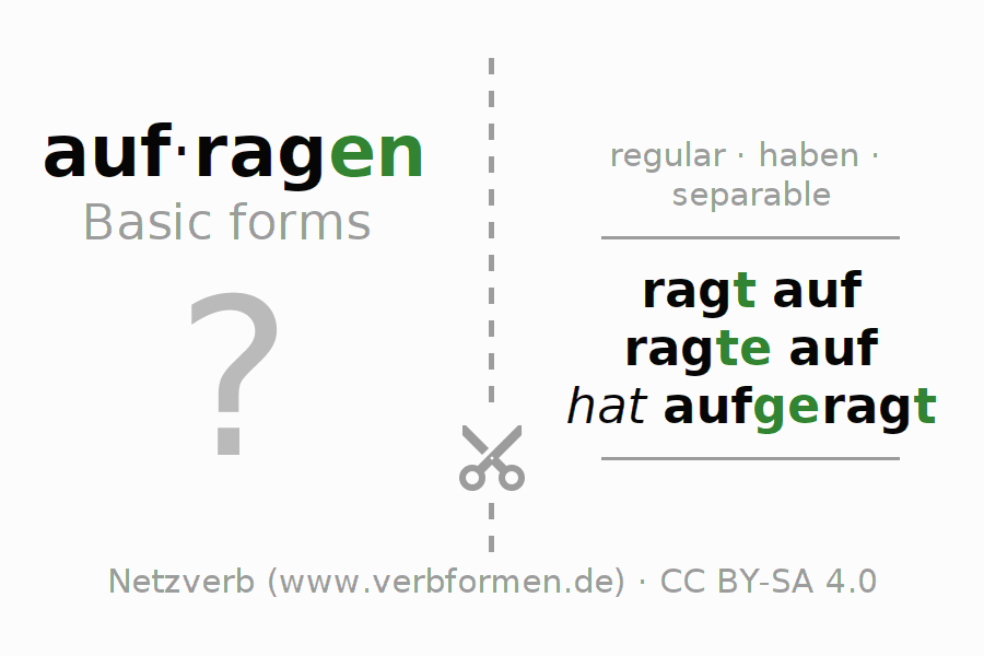 Flash cards for the conjugation of the verb aufragen