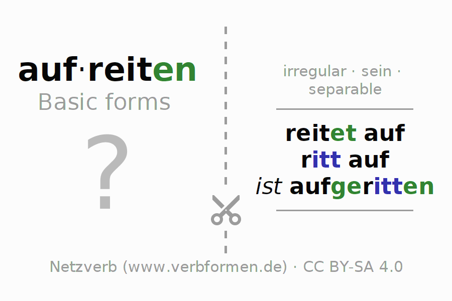 Flash cards for the conjugation of the verb aufreiten (ist)