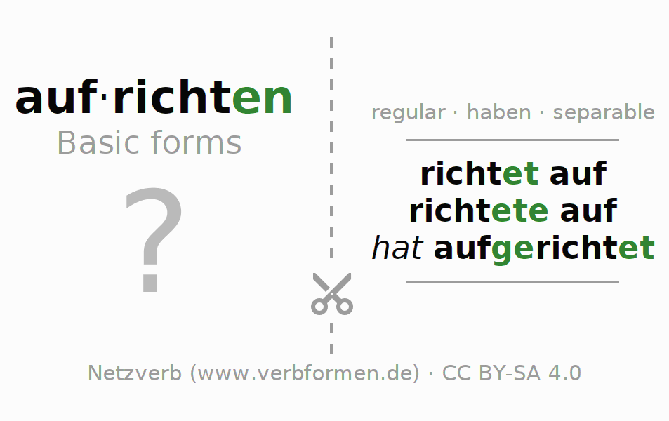 Flash cards for the conjugation of the verb aufrichten
