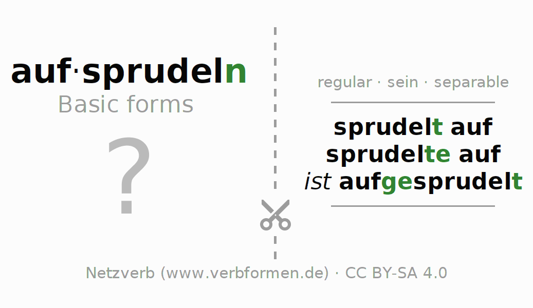 Flash cards for the conjugation of the verb aufsprudeln