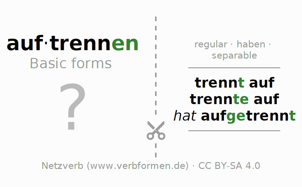 Flash cards for the conjugation of the verb auftrennen