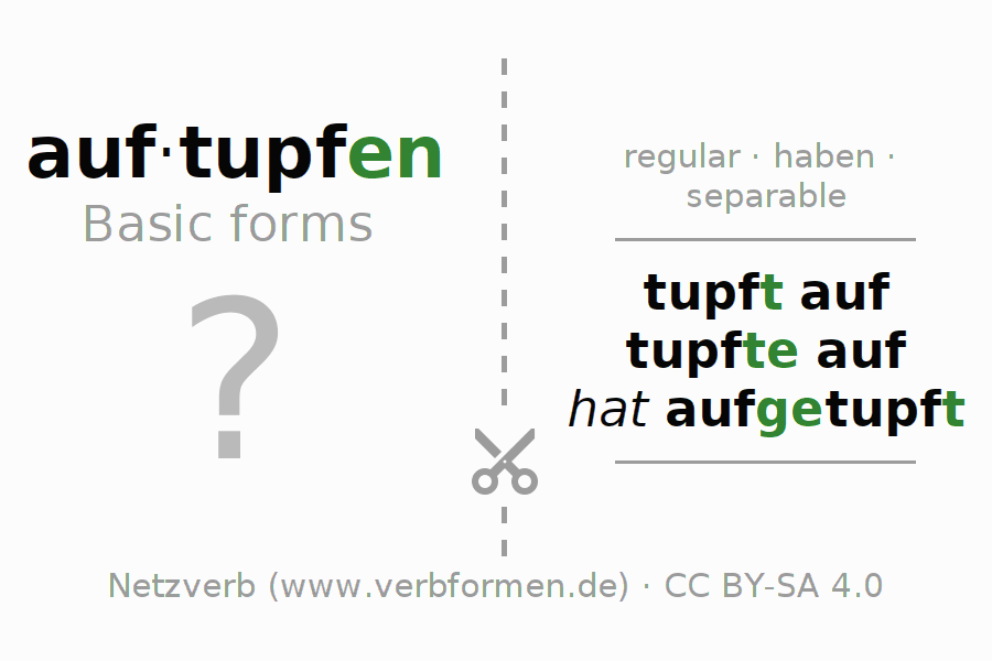 Flash cards for the conjugation of the verb auftupfen