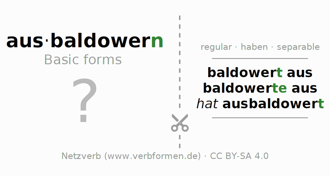 Flash cards for the conjugation of the verb ausbaldowern