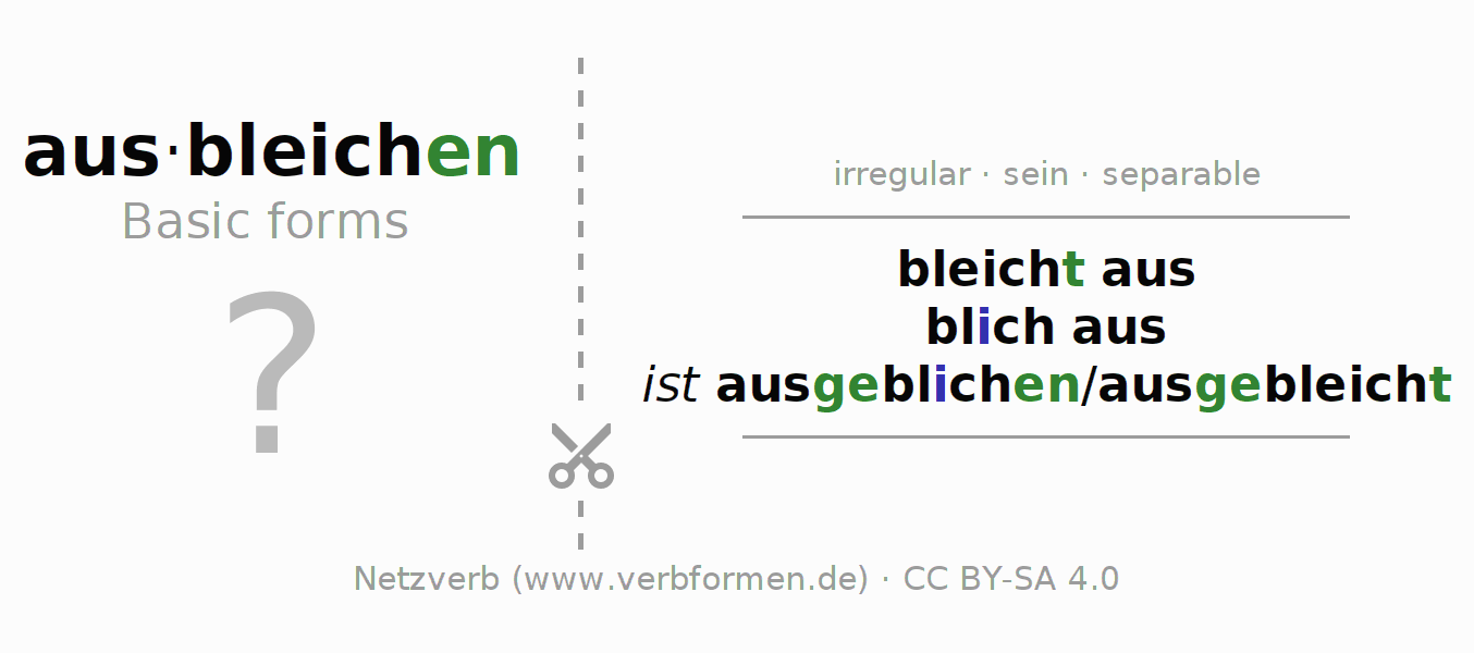 Flash cards for the conjugation of the verb ausbleichen (unr) (ist)