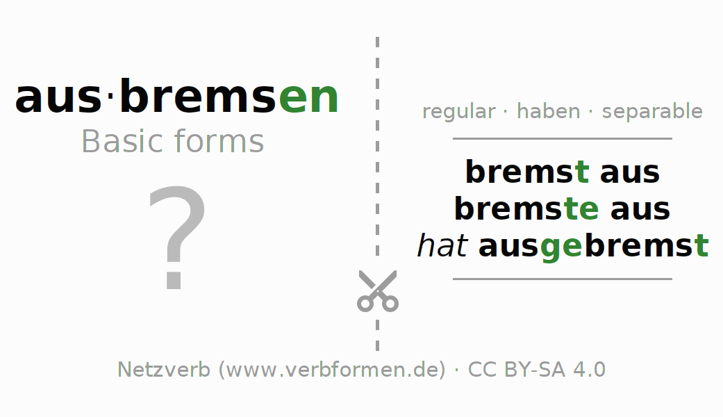 Flash cards for the conjugation of the verb ausbremsen