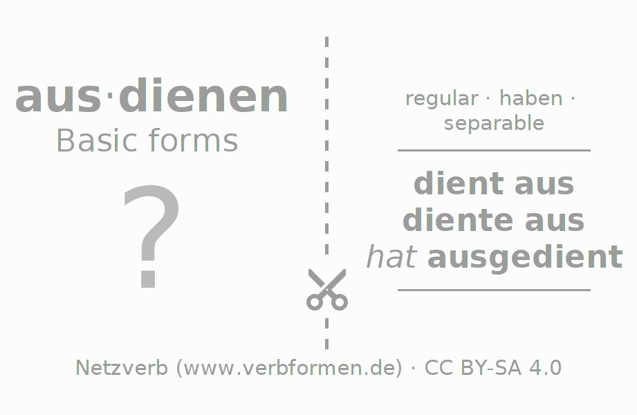 Flash cards for the conjugation of the verb ausdienen