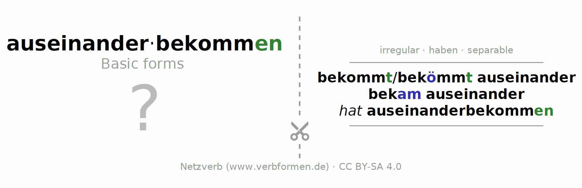 Flash cards for the conjugation of the verb auseinanderbekommen