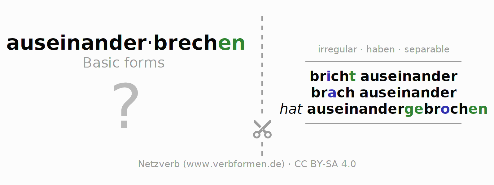 Flash cards for the conjugation of the verb auseinanderbrechen (hat)