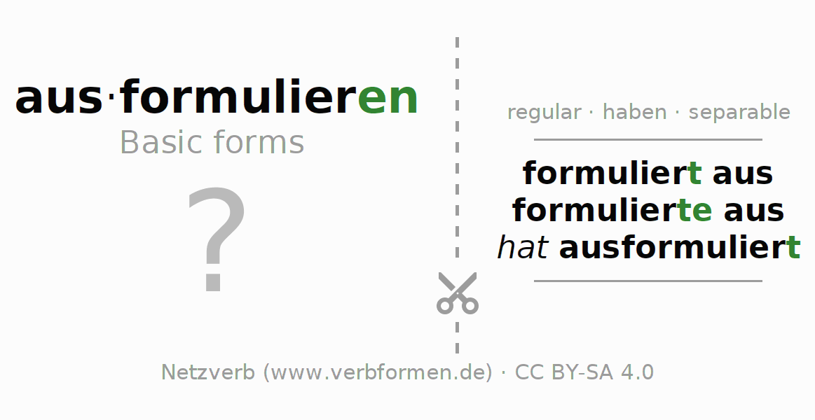 Flash cards for the conjugation of the verb ausformulieren