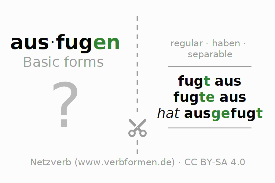 Flash cards for the conjugation of the verb ausfugen