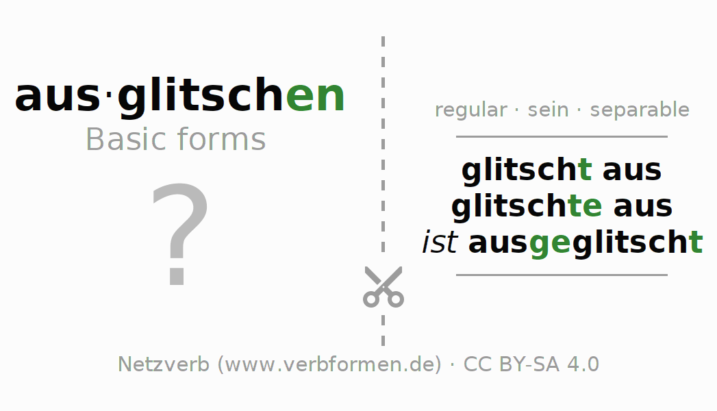 Flash cards for the conjugation of the verb ausglitschen