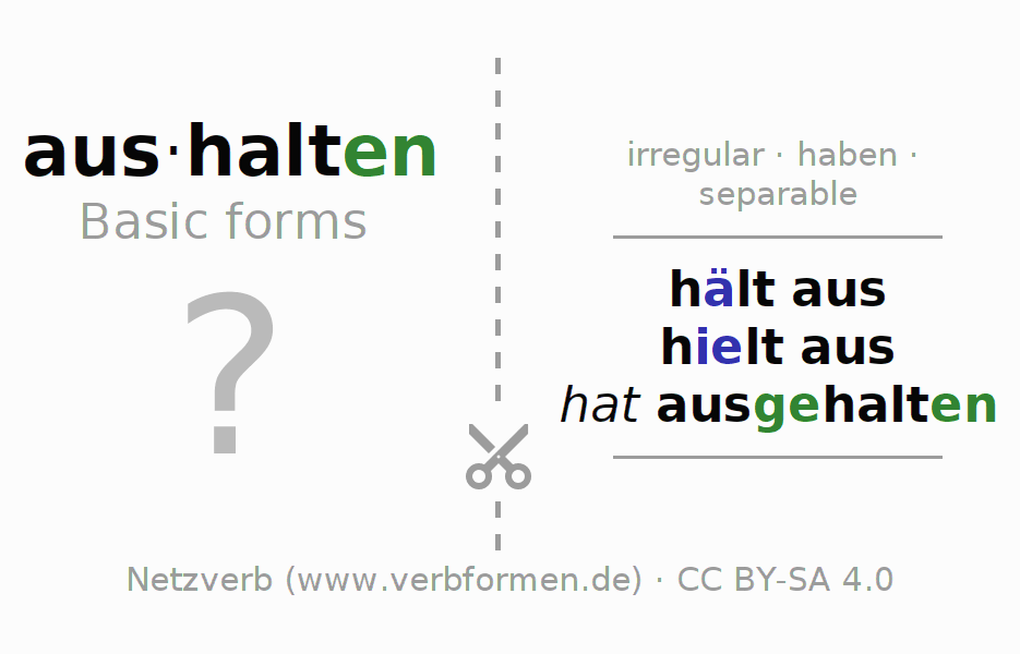 Flash cards for the conjugation of the verb aushalten