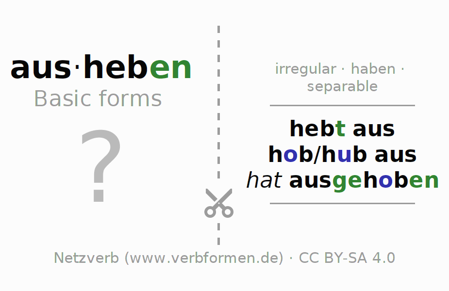 Flash cards for the conjugation of the verb ausheben