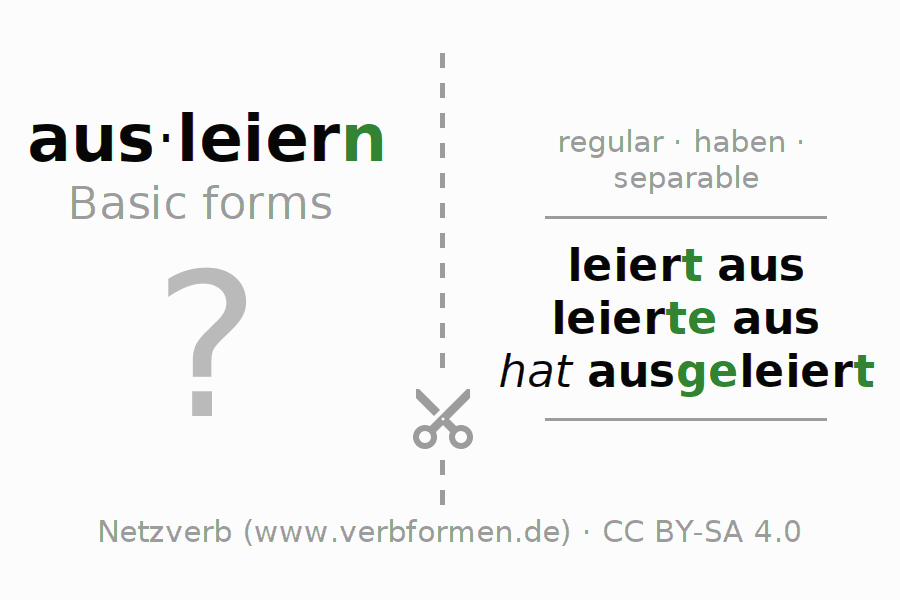 Flash cards for the conjugation of the verb ausleiern
