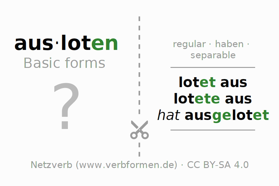 Flash cards for the conjugation of the verb ausloten