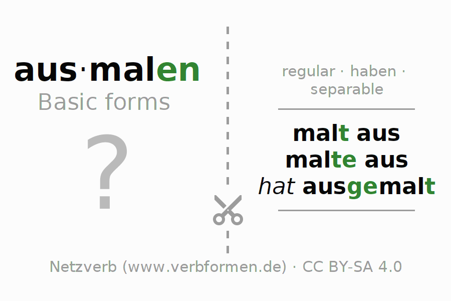 Flash cards for the conjugation of the verb ausmalen