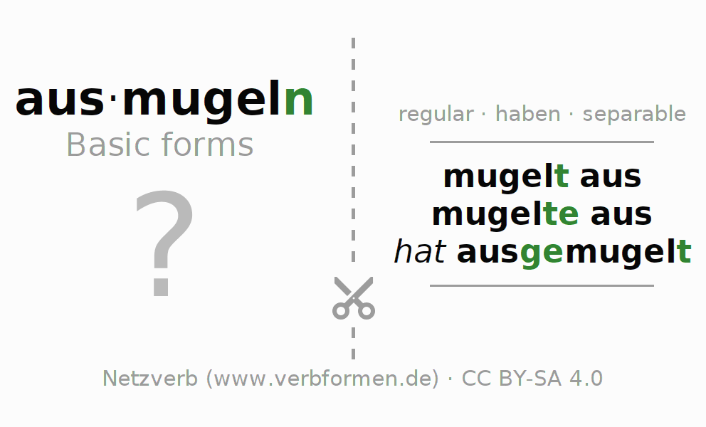 Flash cards for the conjugation of the verb ausmugeln