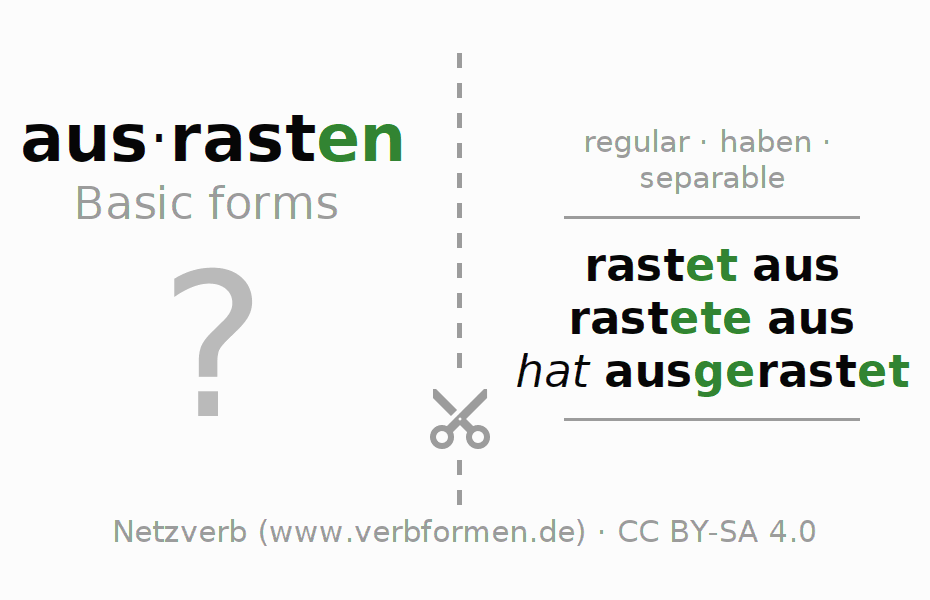 Flash cards for the conjugation of the verb ausrasten (hat)