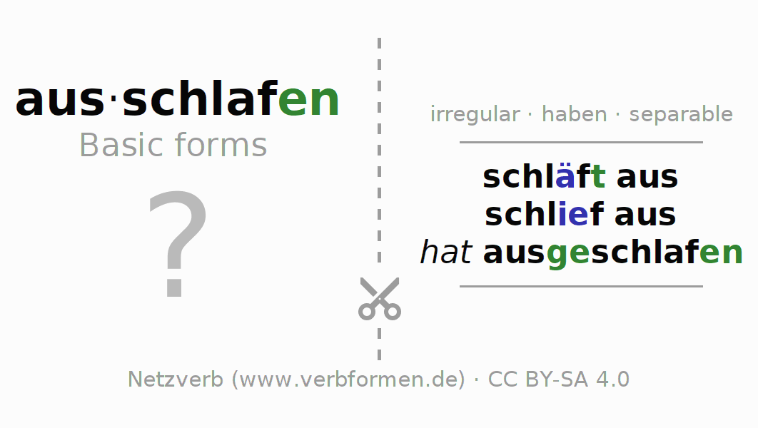 Flash cards for the conjugation of the verb ausschlafen