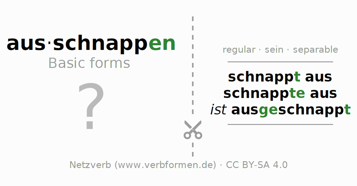 Flash cards for the conjugation of the verb ausschnappen