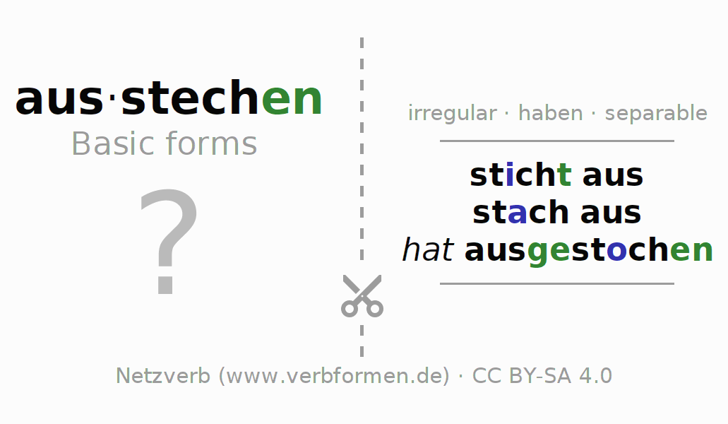 Flash cards for the conjugation of the verb ausstechen