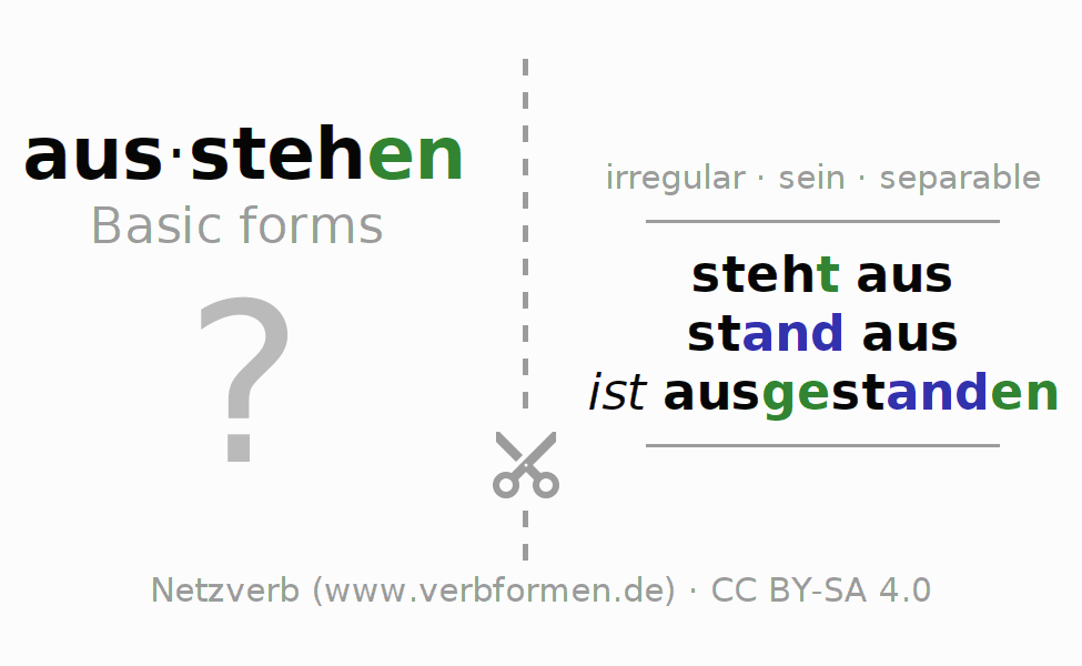 Flash cards for the conjugation of the verb ausstehen (ist)